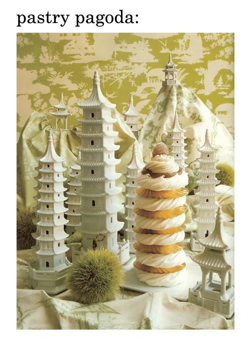 Pastrypagoda